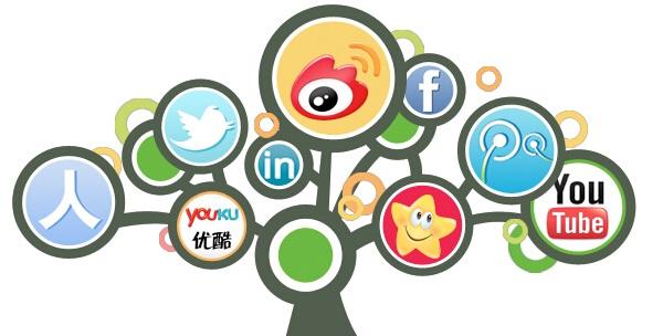 中国最大級のSNSである「Weibo(ウェイボー)」と「WeChat(ウィ―チャット)」!