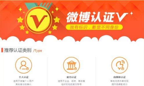 Weiboウェイボーアカウント認証