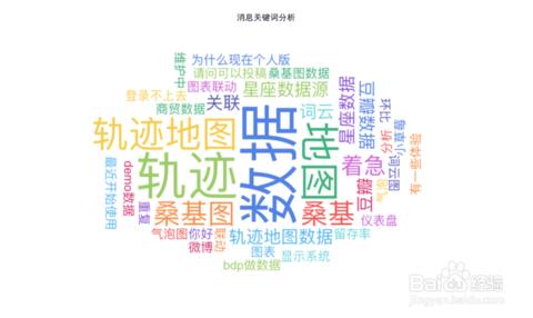 WeChat(ウィーチャット)公式アカウントユーザコメント分析
